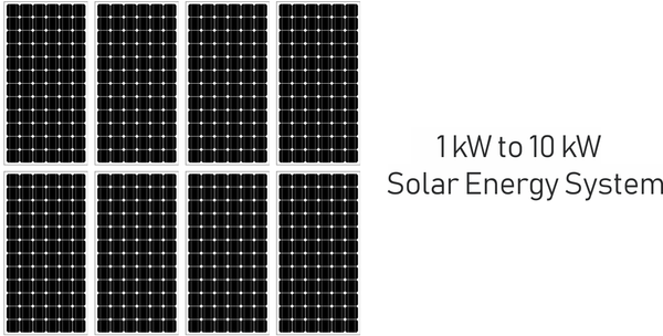 10 kW solar energy system from loom solar
