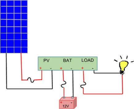 12v solar charge controller installation image