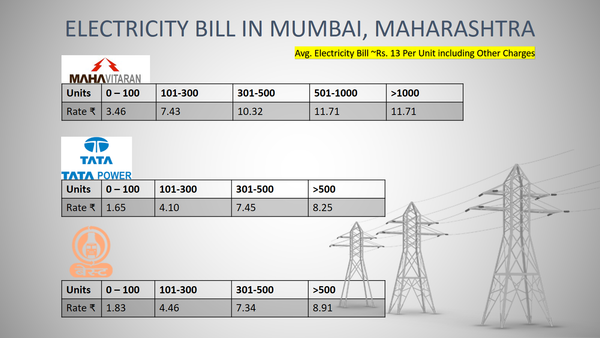 electricity bill of maharashtra