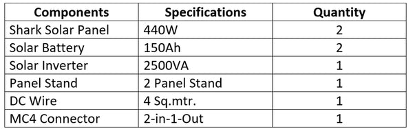 1kw solar panel with battery
