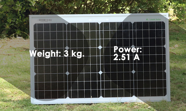 weight is same, but power is maximum