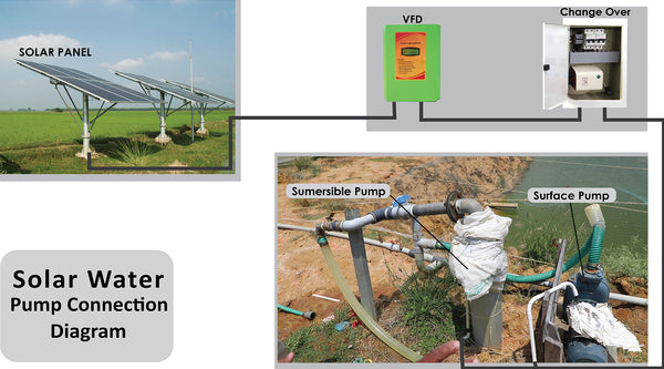 solar water pump connection