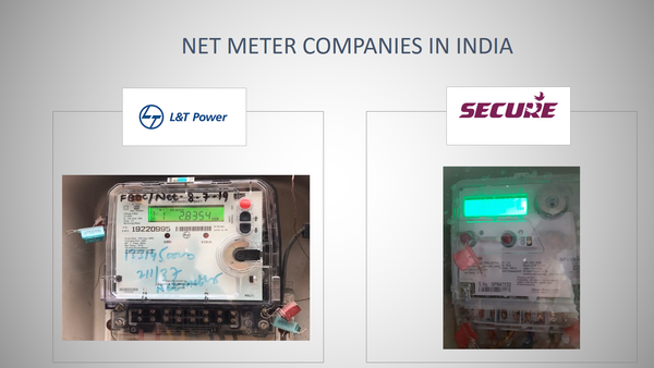 net meters companies in mumbai