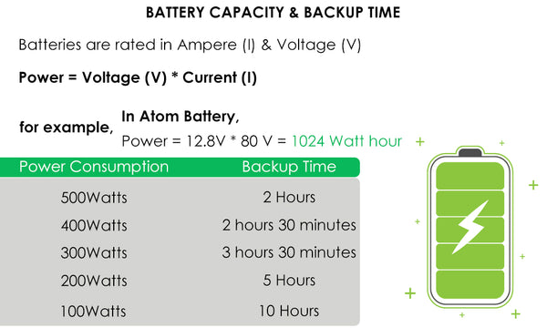 battery backup time calculation