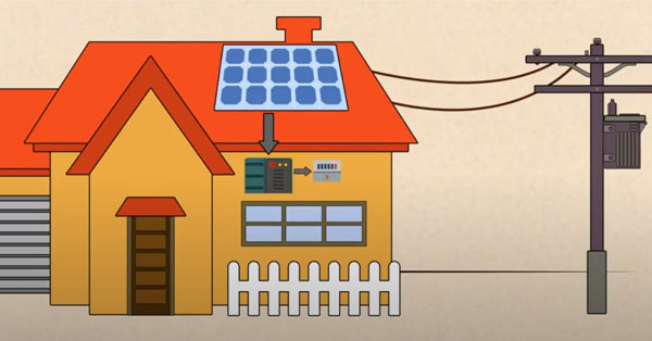 3kW on grid solar system price in india