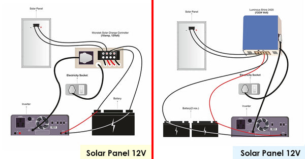 solar panel for 12v and 24vsolar charge controller