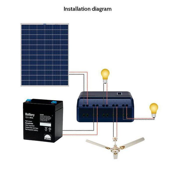 How to Install Luminous solar charge controller