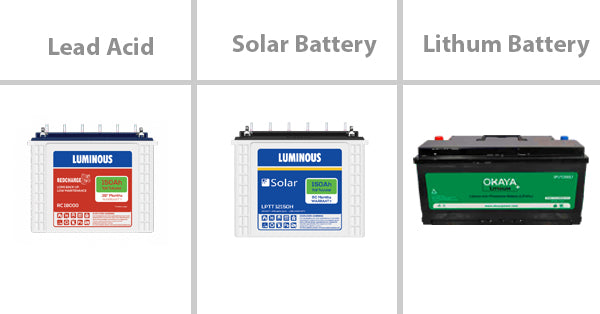 types of battery in india