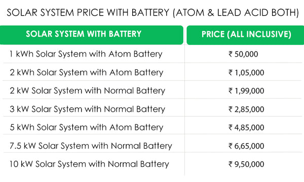 solar system with battery price