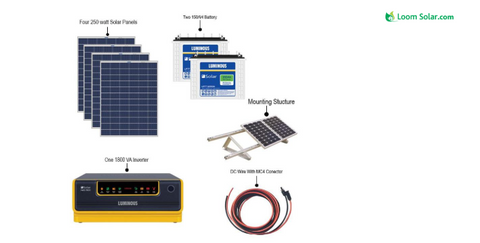 "Components required for ""off grid"" solar systems installations"