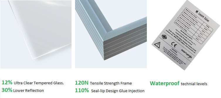solar panel material quality