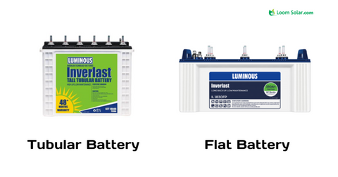 types of solar battery