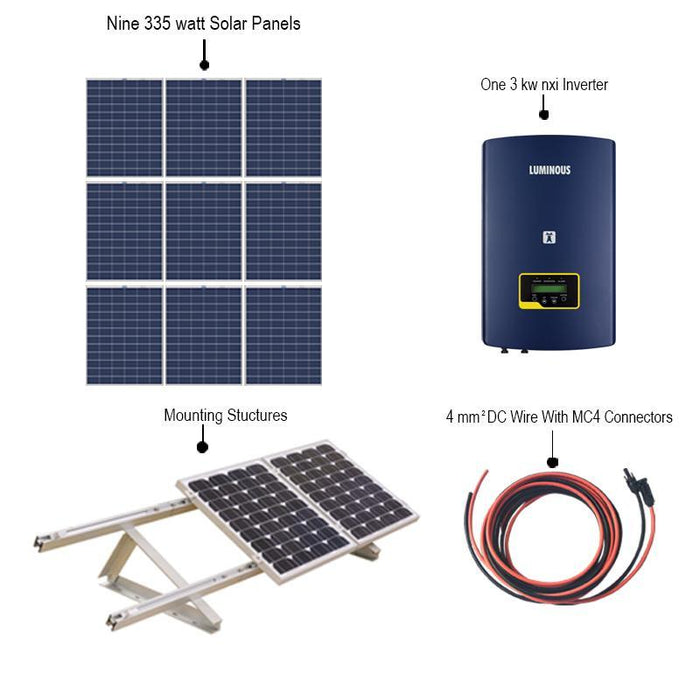 Luminous 3 kw on grid solar system - save ₹4,000 electricity bill per month - Loom Solar