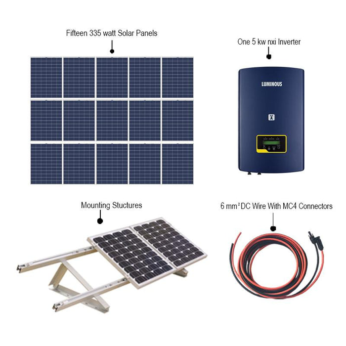 Luminous 5 kw on grid solar system - save ₹7,500 electricity bill per month - Loom Solar
