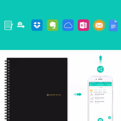 Elfinbook™ 2.0 Smart Reusable Notebook With Cloud Storage