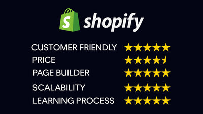 SHOPIFY, THE E-COMMERCE KING.