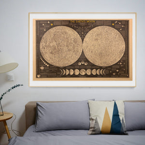 The Earth's Moon - hauzstyle.com