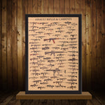 The Artillery - Vintage Weapons Poster - hauzstyle.com