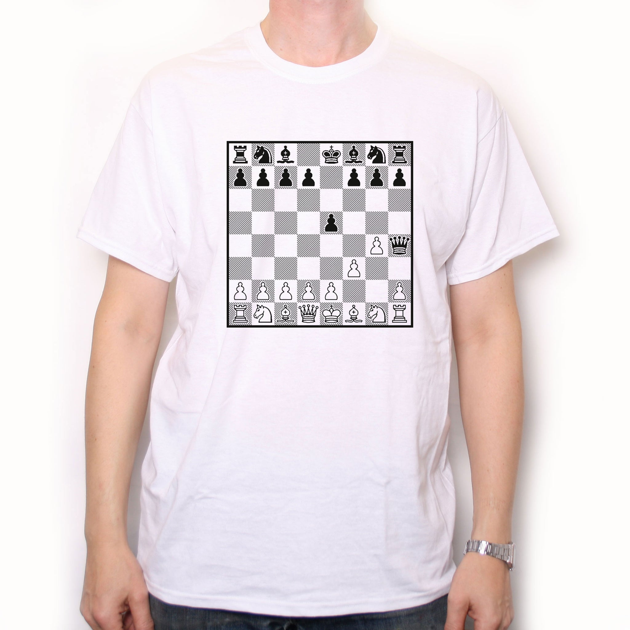Fool's Mate | Fastest Checkmate in Chess - Chess.com |Chess Fools Mate