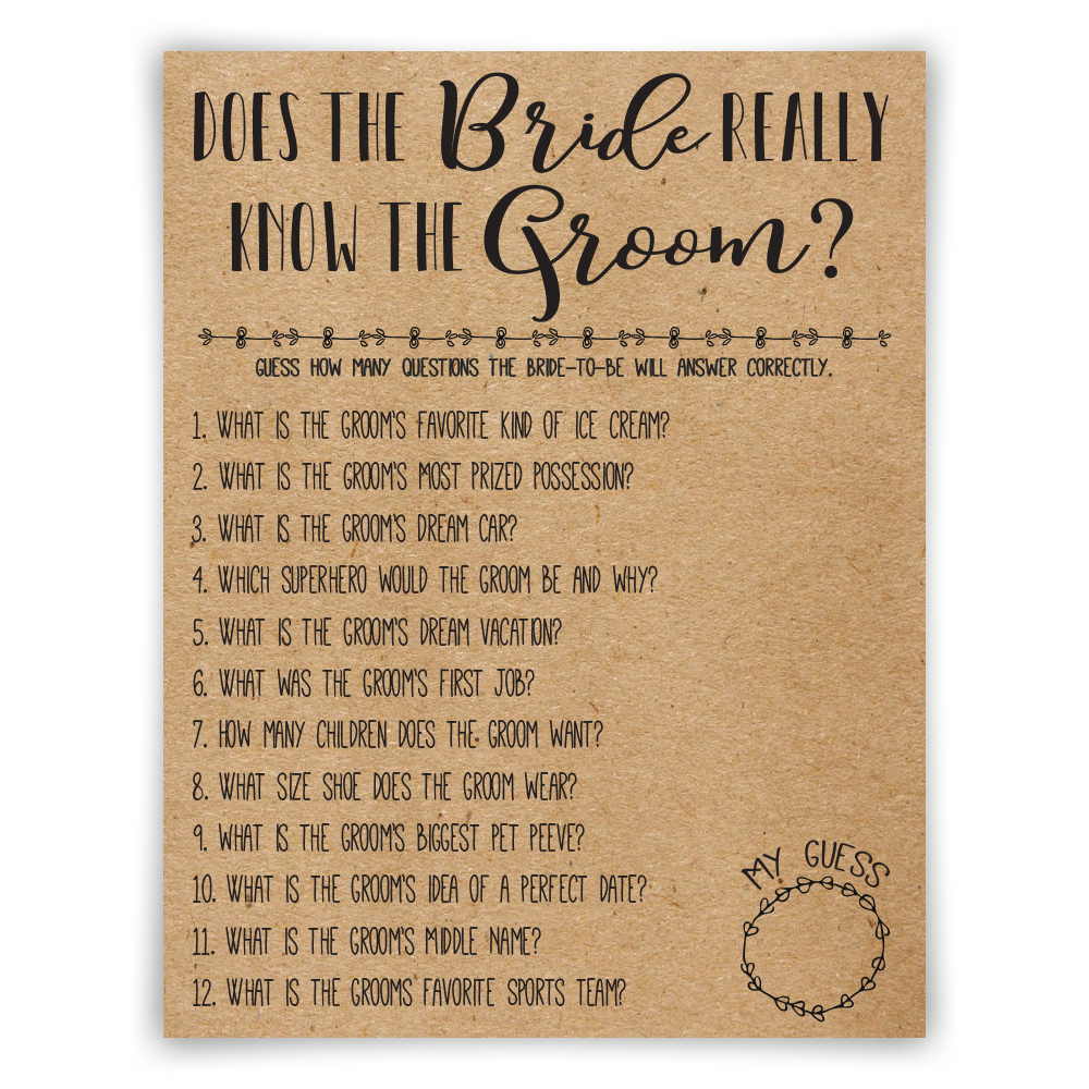 Funny Kitchen Art Funny Wedding Sign Instant Download Tea: How Well Does The Bride Know The Groom