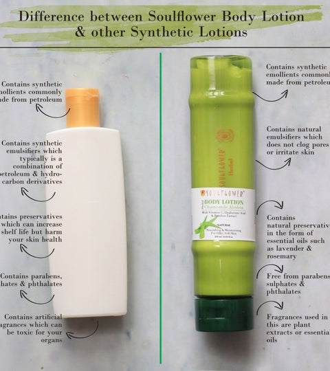 Why to choose Soulflower Chamomile Aloe Vera Body Lotion over other lotion? | Soulflower