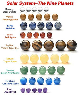 9 Planets Solar System Desk Decor Tumbled Chakra Reiki Healing Crystal Gemstones Ball Set - BohoEntice