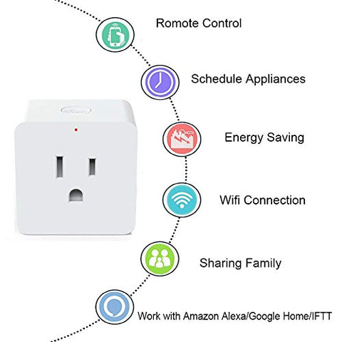 Wifi Smart Plug,AYUQI Mini Wifi Socket Electrical Timing Smart Plug Outlet Compatible with Amazon Alexa Google Home,IFTTT for Voice Control,Remote Control On/Off Appliances SmartLife APP, No Hub Requi