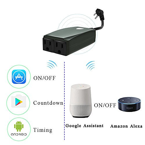 FORGU Outdoor Smart WIFI Plug Socket Outlets Compatible with Alexa(1 In 2  Out), Timing, Countdown, Remote Control,Weatherproof IP44, No Hub