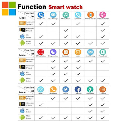 Smart Watch Bluetooth Smartwatch Round withTouchScreen SIM Card Slot, Waterproof Phones Smart Wrist Watch Sports Fitness Compatible with iPhone Android Samsung Huawei Sony for Kids Men Women