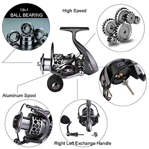 Sougayilang Fishing Reel 13+1BB Light Weight Ultra Smooth Aluminum Spinning Fishing Reel with Free Spare Graphite Spool (XY1000)