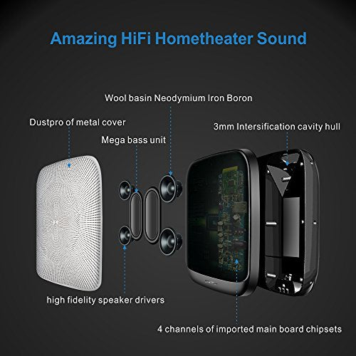 Bluetooth Speakers, FDY Multi-Room Wall-mounted Wireless Audio Speaker with  Wi-Fi Control /LED Nightlight/ Subwoofer Stereo Surround Compatible for