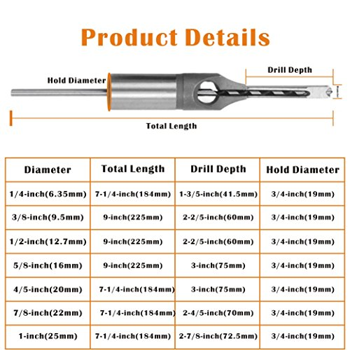 Meccion Square Hole Drill Bits Professional Woodworking Core Square Hole Chisel Mortising Tools (1-inch(25mm))