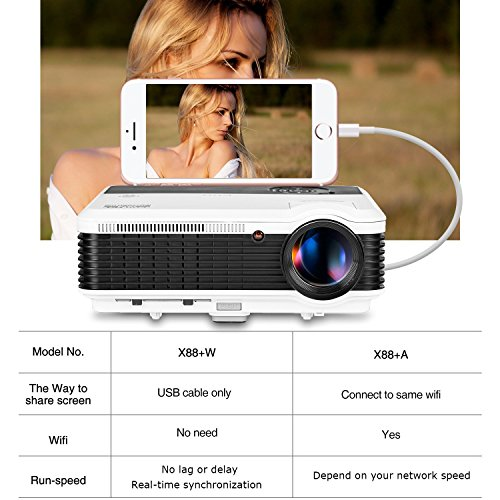 LED LCD USB HDMI Video Projector for Smartphone Tablet Blu ray DVD Player Laptop PS4, EUG 3700 Lumens Digital Home Theater Projector HD 1080p, Mirror iPhone iPad Android Phones Tablets via USB Input