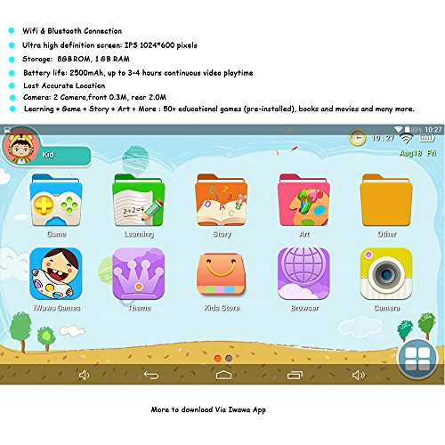 【UPGRADED】 TUFEN Tablet for Kids, 7' HD Eyes-Protection Screen with  Silicone Bumper (1GB RAM + 8GB ROM, Android 6 0, Playstore, Youtube,  Netflix,