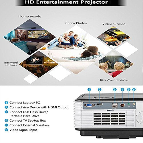 Bluetooth Video Projector Android Wifi LCD Home Cinema Projectors HDMI  1080P Support 3500 Lumen Wireless Outdoor Movie Projectors for Mobile Phone