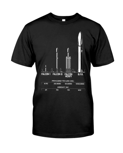 Big F***ing Rocket (BFR) - SpaceX