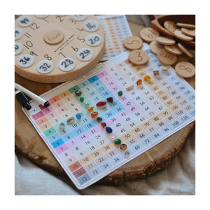 Times Table Charts (Digital Download)