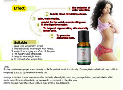 Fat Burning Essential Oil - Slim Body Secret
