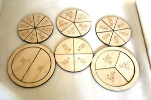 Radians Learning Aid