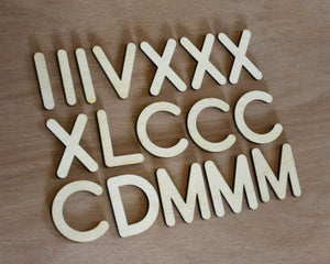Roman Numerals Learning Aid