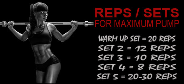 Reps and Sets for Maximum Pre Workout Pump