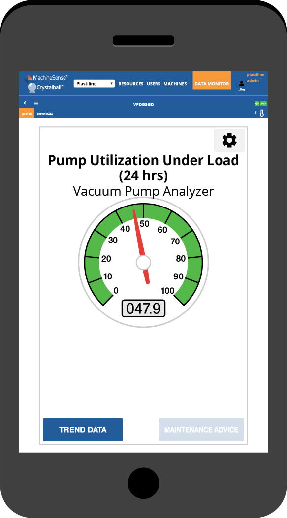 The Pump Utilization Under Load