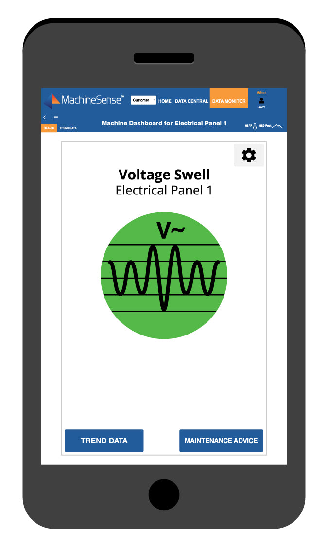 Voltage Swell