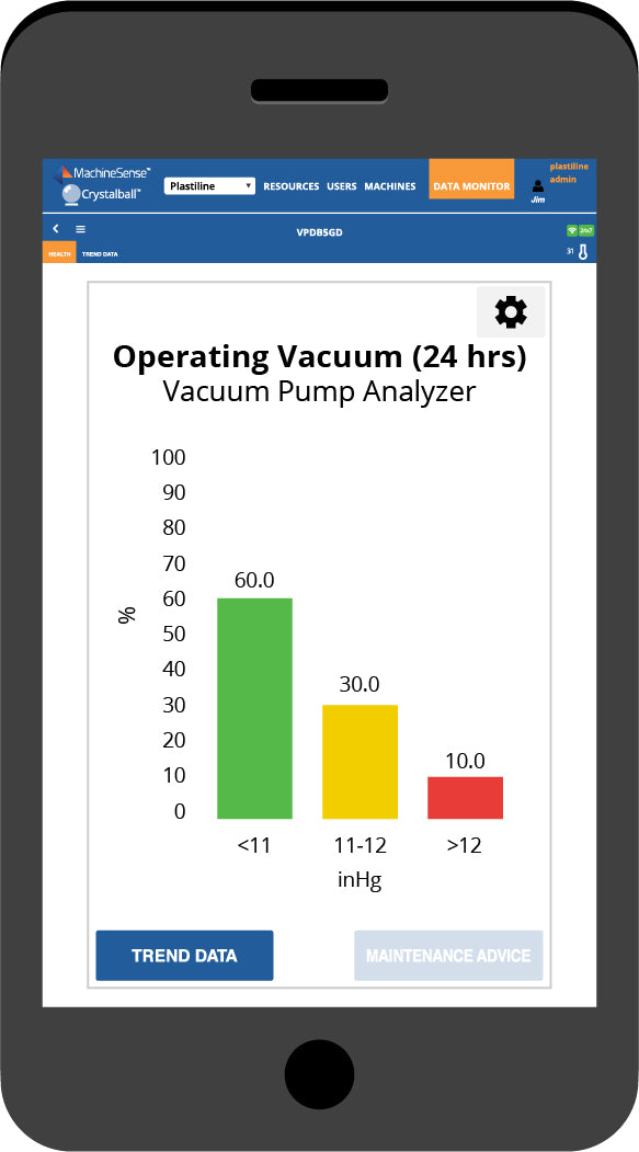 The Operating Vacuum (24 hrs) dashboard