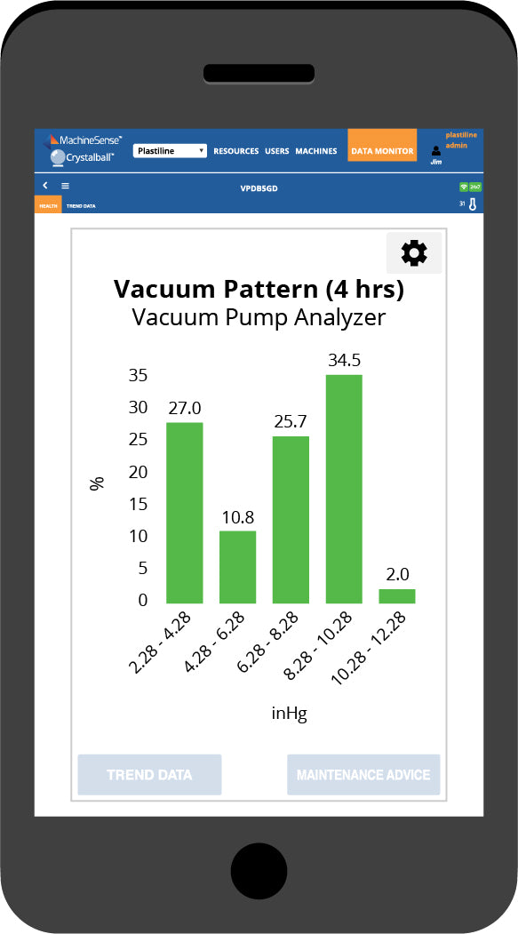 The Vacuum Pattern (4 hrs) dashboard
