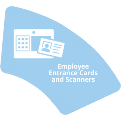 Employee Entrance Cards And Scanner - (Automatic Temperature Scanner)