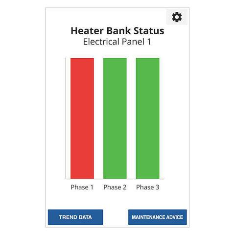 Heater Bank Analytics Package (6-Months FREE)