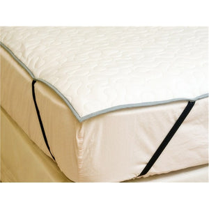 Incontinence Mattress Covers