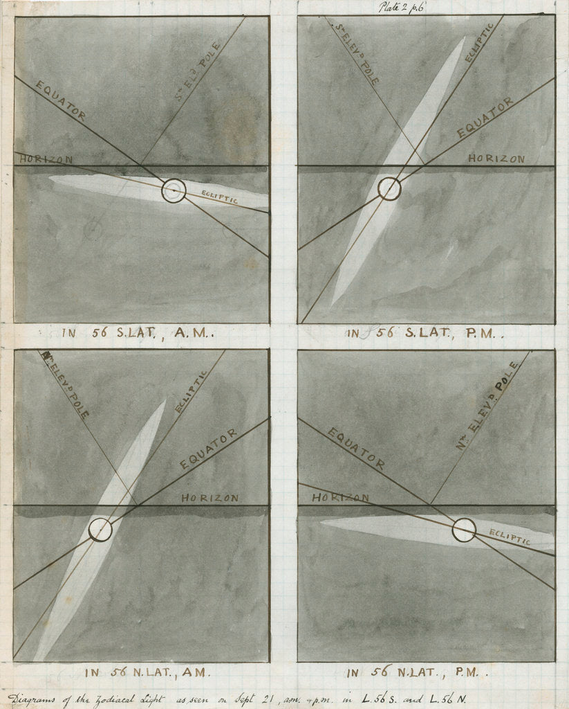 Detail of Diagrams of the zodiacal light as seen in autumn by Charles Piazzi Smyth