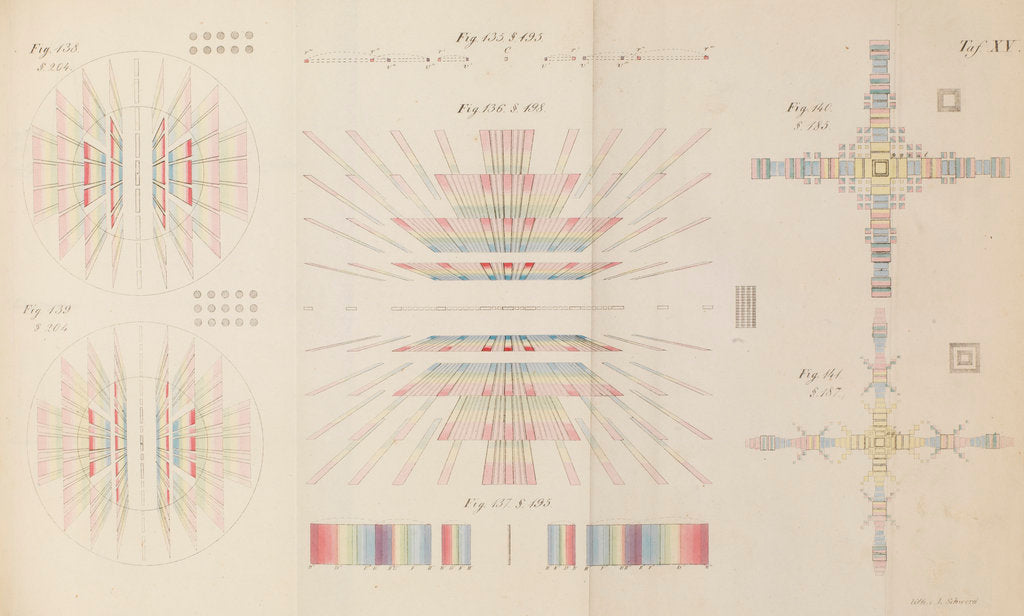 Detail of Frauhofer diffraction patterns generated through different apertures by L Schwerd